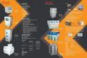 Oil Cooled Analog Servo Voltage Stabilizer