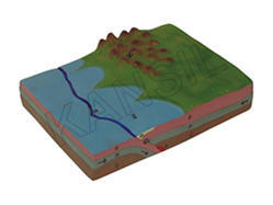 Convergent Plate Boundaries For Geographical Model