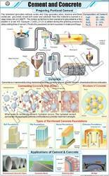 Cement & Concrete For Chemistry Chart