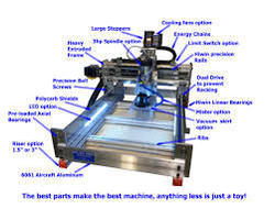 Mini CNC Wood Carving Machine