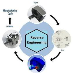 Reverse engineering services manufacturer from sahibabad reverse engineering services cheapraybanclubmaster Gallery