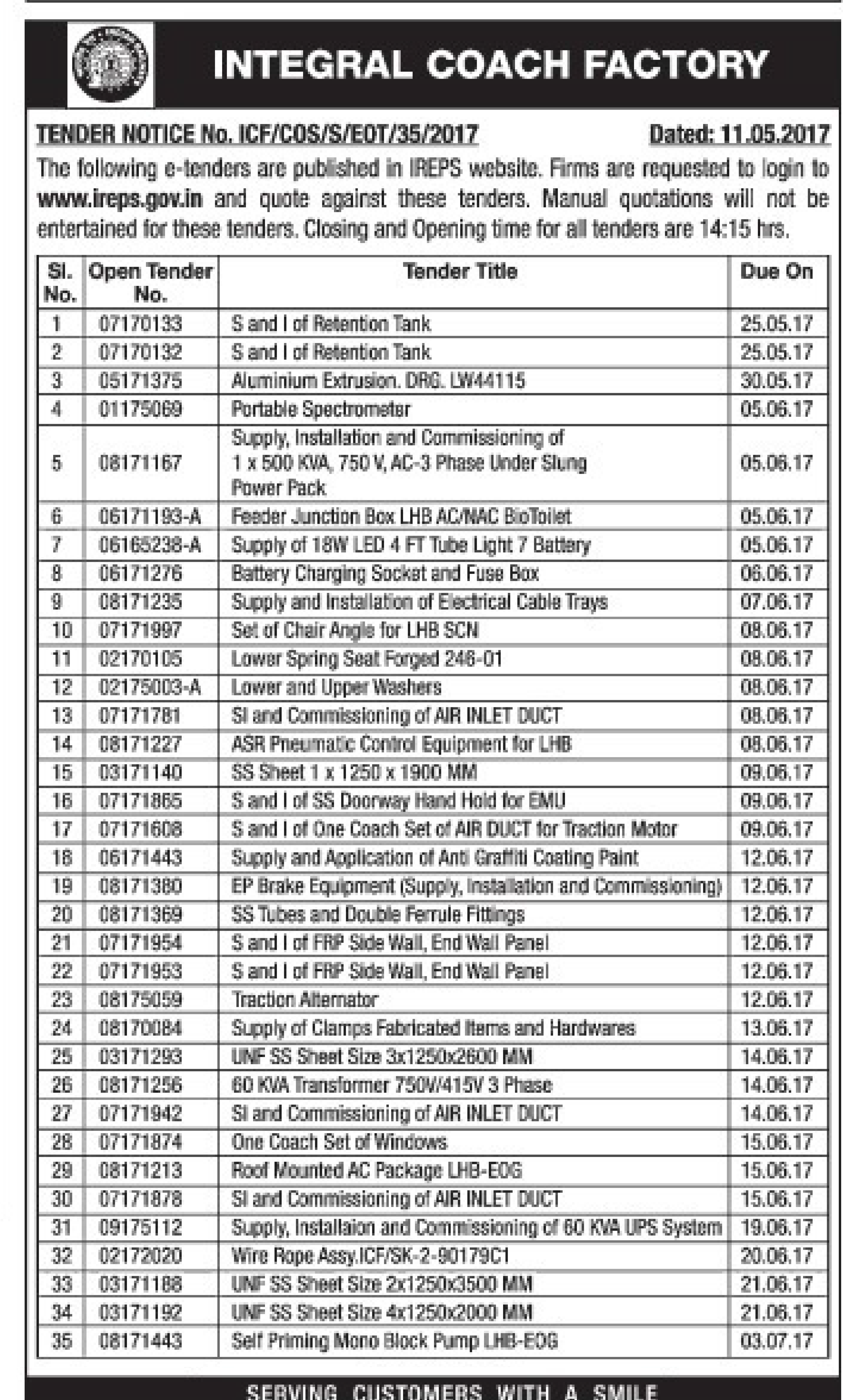 Supply And Installation Of Electric Cable Trays At Chennai | Tenders