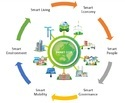 Smart City Projects