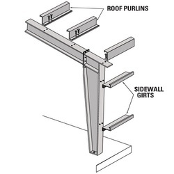 Structural Girts