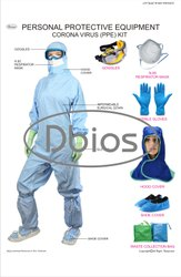 Chart COVID Personal Protection Equipment