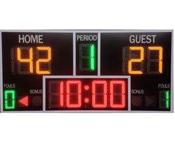 Scoreboard Displays