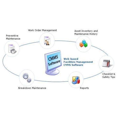 Software Preventive Maintenance Checklist