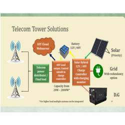 Solar Telecom Tower Solution