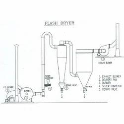 Flash Dryer