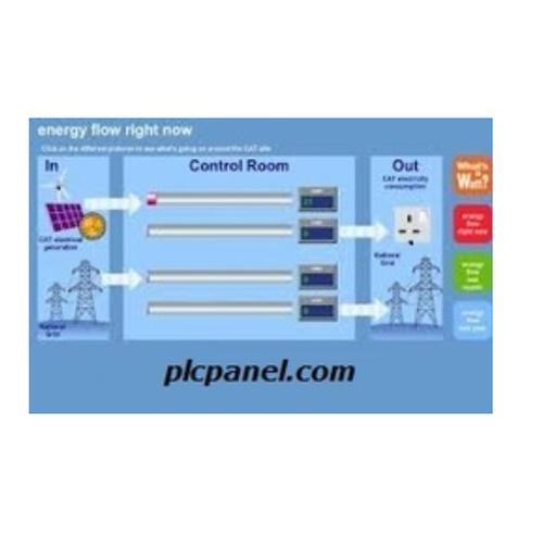 PLC Panels, SCADA Solutions, HMI, Control Panel Manufacturers