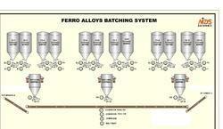 Ferro Alloy Batching System