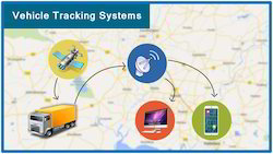 Fleet GPS Tracking System