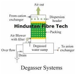 FRP Degasifiers System