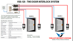 Two Door Interlock System  sc 1 st  Verlauf Security Systems & Door Interlocking System - Door Interlock System Service Provider ...