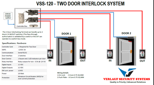 Door Interlocking System - Door Interlock System Service Provider from Mumbai  sc 1 st  Verlauf Security Systems & Door Interlocking System - Door Interlock System Service Provider ...