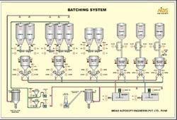 Soap & Detergent Batching system