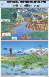 Physical Features Of Earth For Small Geography Chart