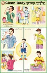 Clean Body For Health & Hygiene Chart