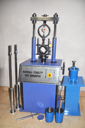 Stability Testing Machines