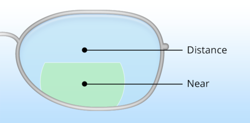 99d4472baab Flat Top Bifocal Lenses   Bifocal Spectacle Lens In Glass And ...