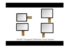 Projected Capacitive Touchscreen