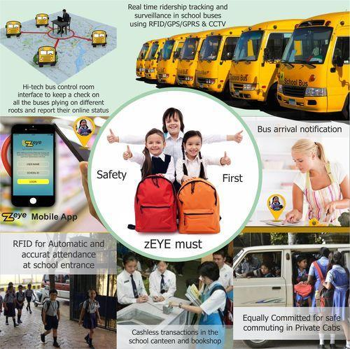 Smart School Solutions Smart Bus Tracking System With Rfid Cctv