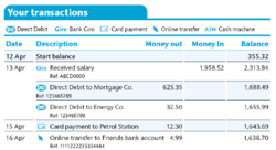 Bank Statements Printing Services
