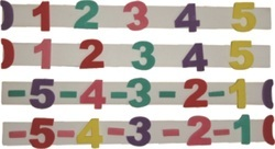 Integer Number Line Bar For Mathematics