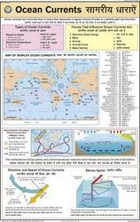Ocean Currents For Small Geography Chart