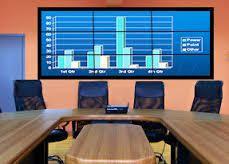 Board Room Integration