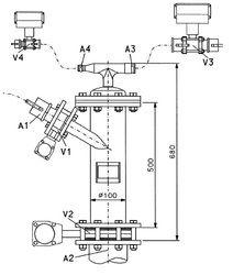 Powder Transfer Systems