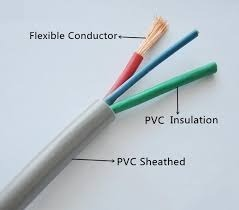 Pvc Insulated Copper Wire Polyvinyl Chloride Insulated
