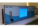 Online Gas Analyzer