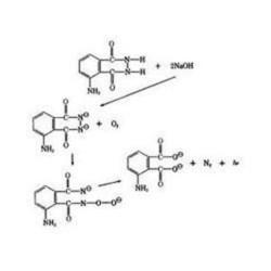 Potassium Hydroxide Pure Pellets