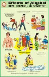 Effects Of Alcohol For Health & Hygiene Chart