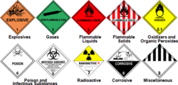 Hazardous Goods Cargo Services