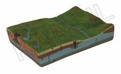 Groundwater Geomorphology Model