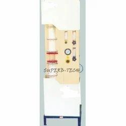 Absorption In Sieve Plate Column Apparatus