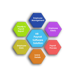 medium sized business payroll processing