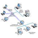 Wired Networking Services