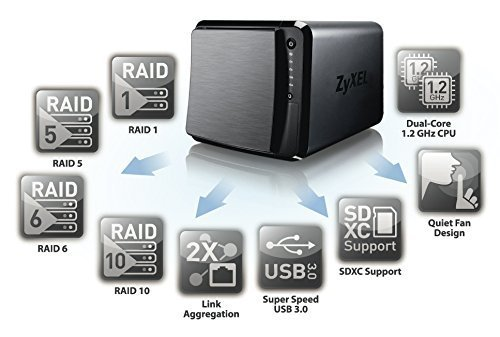 Zyxel switch and router zyxel-nas-540 (network attached storage.