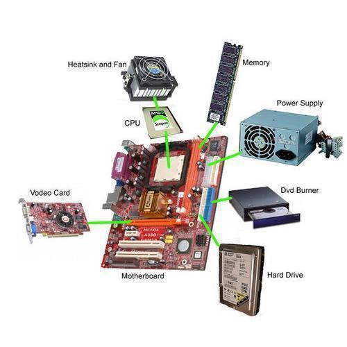 Computer Parts Application Software Packages Service