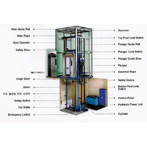 passenger lifts elevator parts manufacturer from ahmedabad rh indiamart com Elevator Schematic Diagram Elevator Schematic Diagram