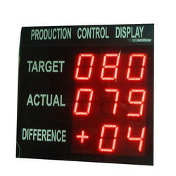 Display Boards Manufacturers Suppliers Amp Exporters Of