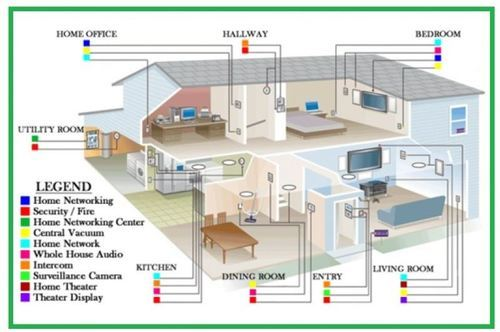 electrical wiring residential hvac system design and installations rh indiamart com electrical wiring residential kitchen electrical wiring residential pdf