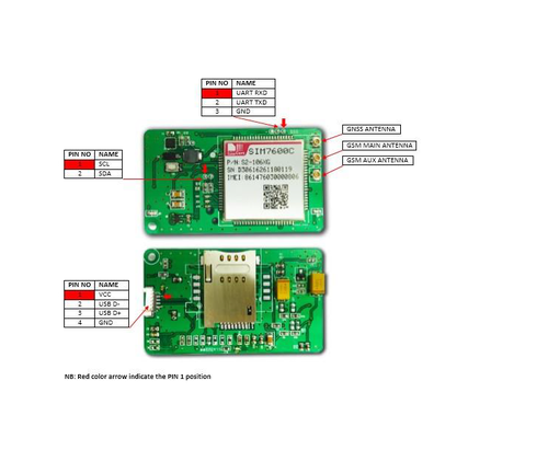 Gsm modems gprs modems industrial sim800 gsm gprs modem importer gsm modems gprs modems industrial sim800 gsm gprs modem importer from mumbai publicscrutiny Images