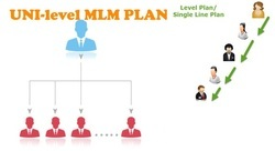 Uni-Level MLM Software