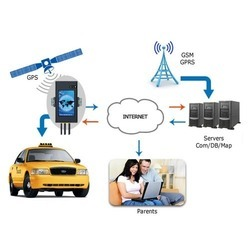 Taxi Dispatcher GPS Vehicle Tracking System