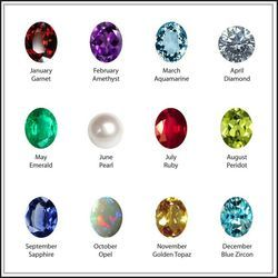 Astrology Gemstone