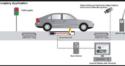 Under Vehicle Surveillance System - Area Scan